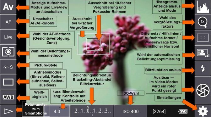 Focus-Stacking mit DSLR-Controller - Steuerelemente