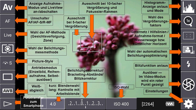 Focus-Stacking mit DSLR-Controller - Steuerelemente