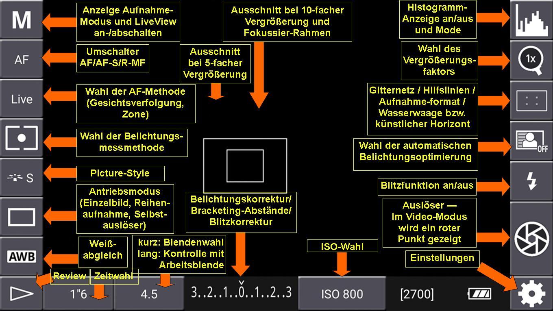 """DSLR-Controller Bedienungsanleitung - Steuerelemente im Programm """"M"""""""