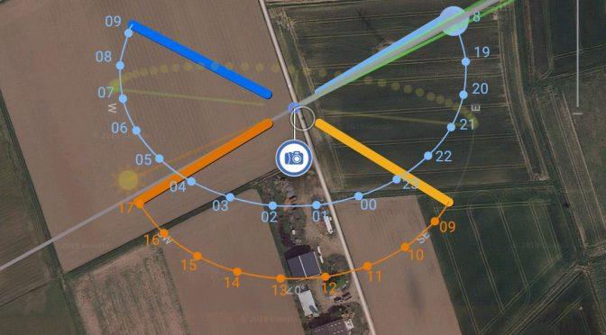 PlanIt Kamerastandort ermitteln – Planungselemente
