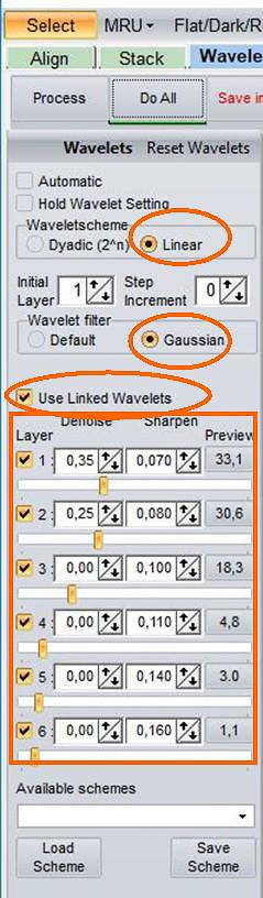 Beispiel 02: Verknüpfte Wavlets Linear