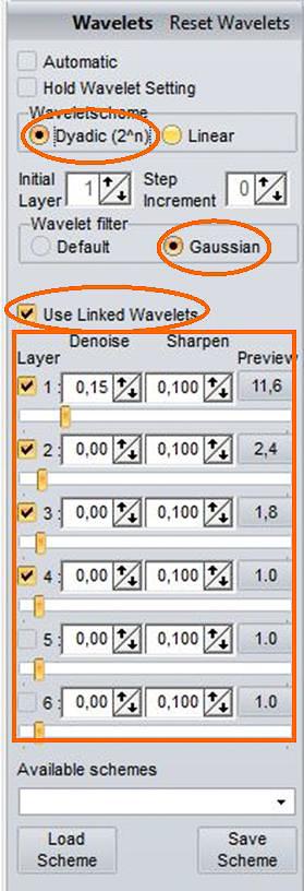 Beispiel 06: Verknüpfte RegiStax-Wavelets Dyadic